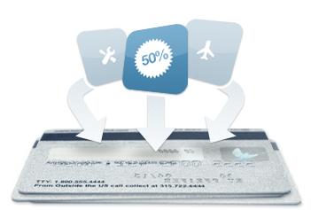 CardSpring – Bridging The Gap Between Online Vendors & The Offline World