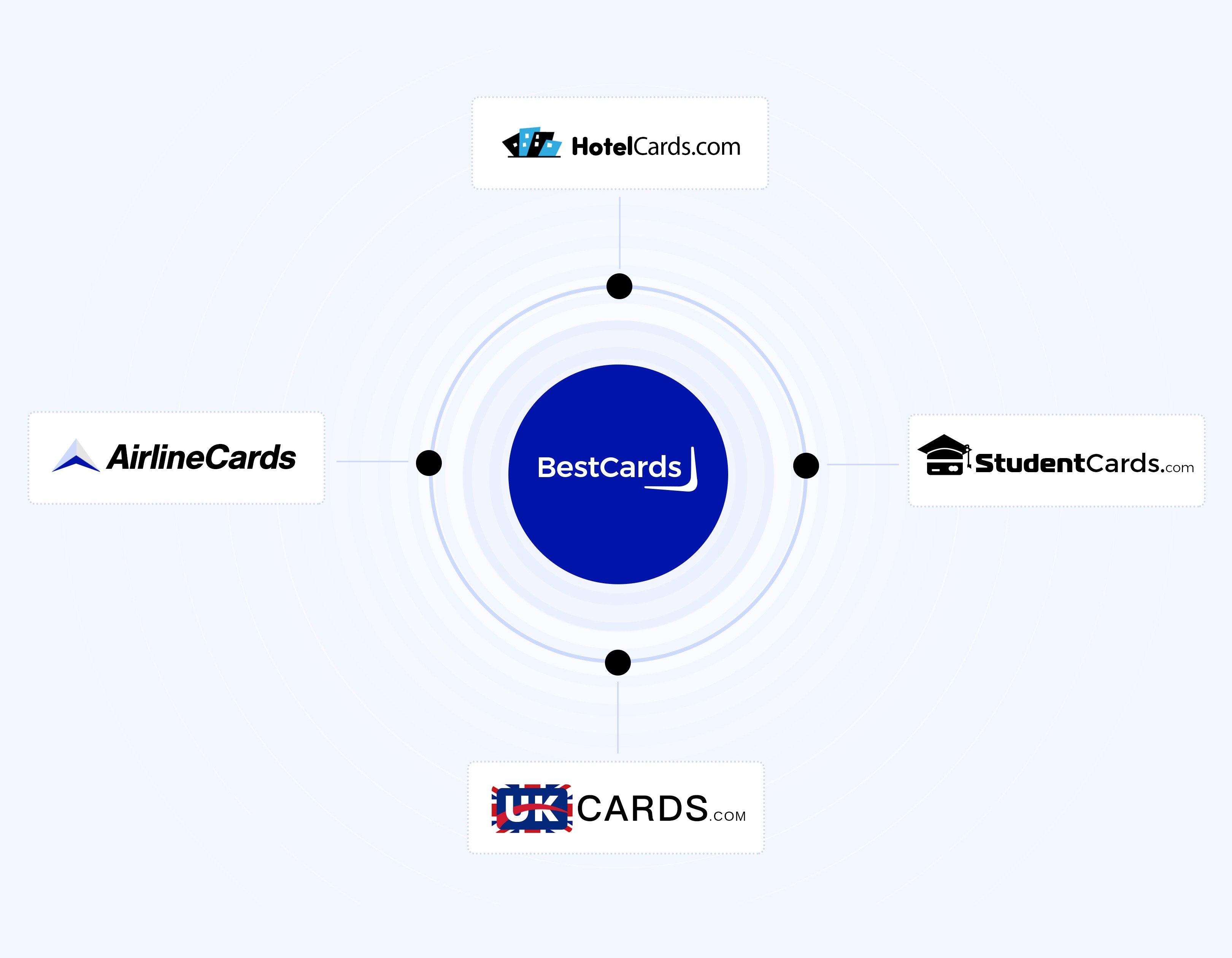 creditcard_landing_page