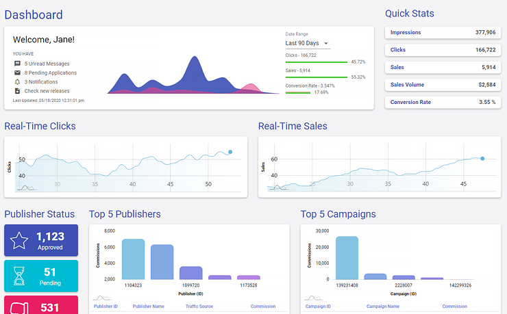 Advertiser Pro Dashboard